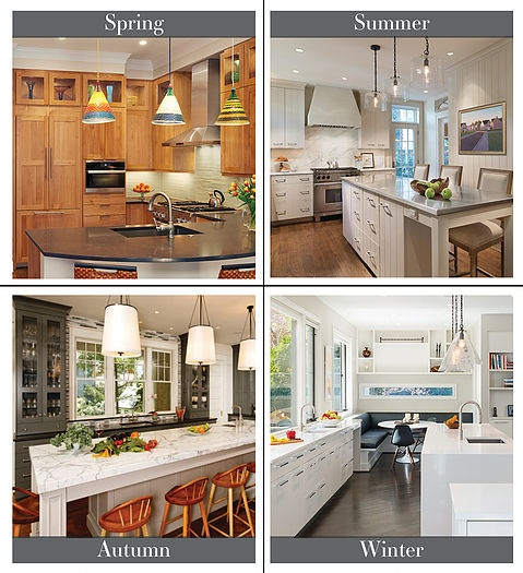 What's the Perfect Color for Your Kitchen Renovation