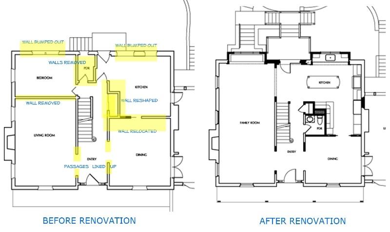 kitchen design with center island